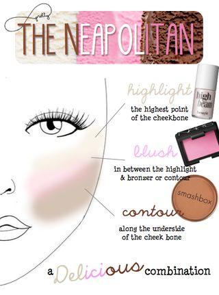 Esta ilustração que encontrei no Pinterest mostra bem onde aplicar cada um dos produtos: iluminador, blush de coloração e blush de contorno.