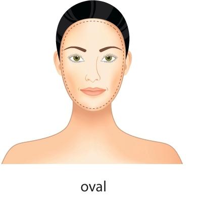 Um exemplo desta dúvida é que a maioria das pessoas que tem rosto oval,  acha que seu formato é redondo. 279735c392