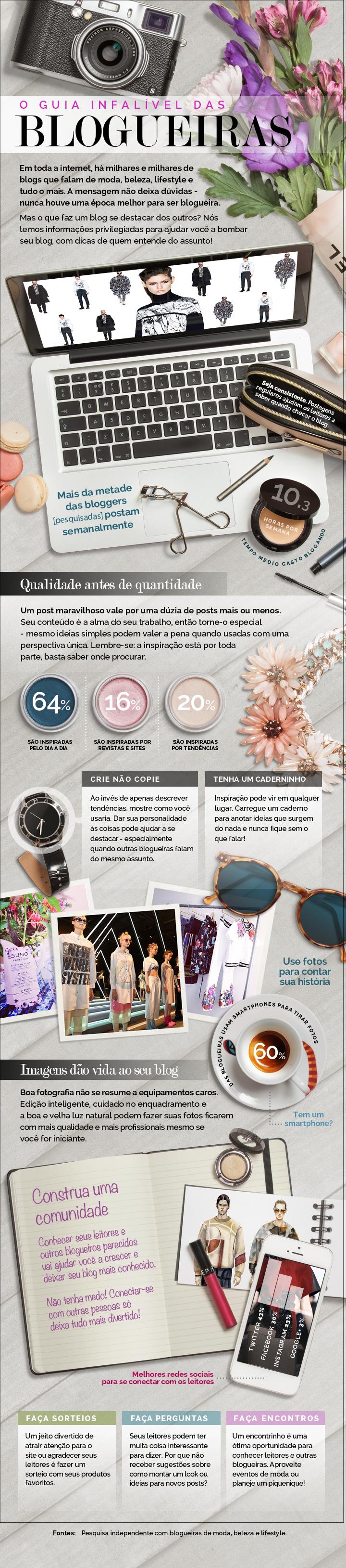 blog-de-sucesso-infografico blogueiras