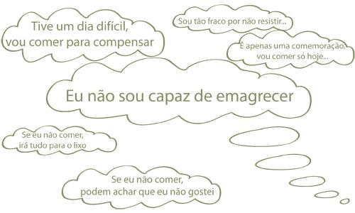 programa_de_emagrecimento_pensamentos_sabotadores_da_dieta_por_alessandra_faria