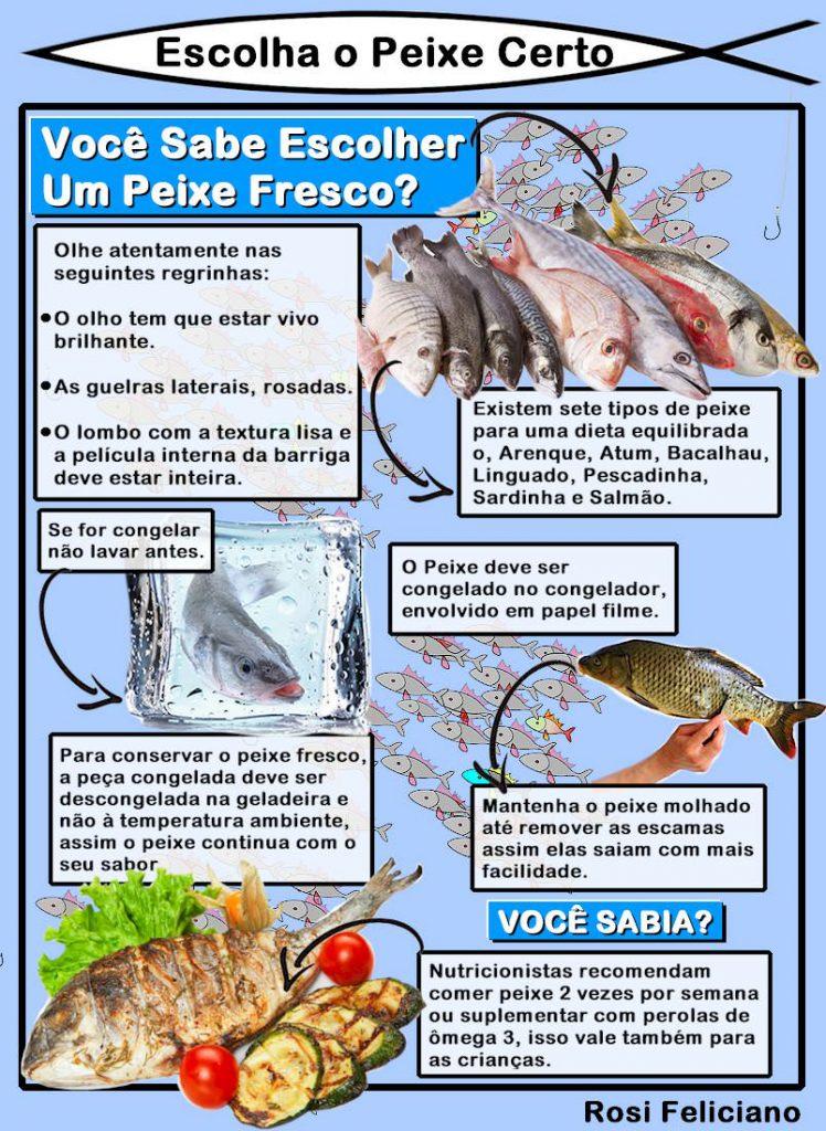Escolha o Peixe Certo