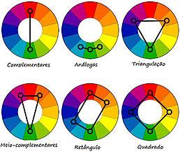 como_combinar_as_cores_na_imagem_visual