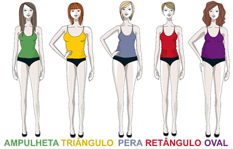 formato de silhueta moda-roupas-para-ir-ao-shopping-tipo-de-corpo
