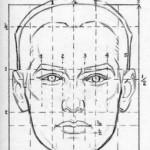 Dicas de maquiagem: como corrigir seu formato de olhos.