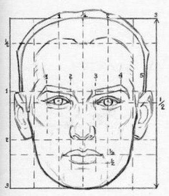 como corrigir formato de olhos dicas de maquiagem