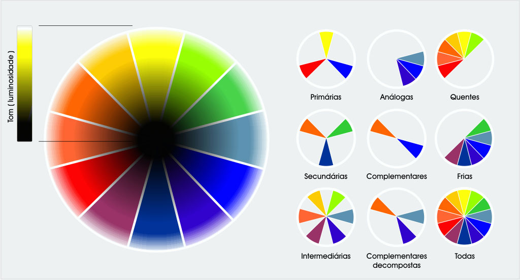 look monocromático teoria das cores