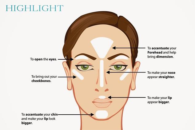 dicas-de-maquiagem-iluminada-strobing2
