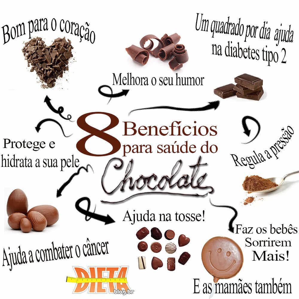 Benefícios_chocolate_Páscoa_chocolate_escuro_benefícios_para_saúde