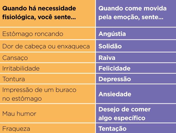 programa_de_emagrecimento_pensamentos_sabotadores_da_dieta_por_alessandra_faria3