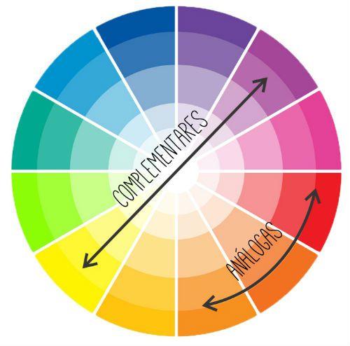 como_combinar_as_cores_na_imagem_visual_circulo_cromatico