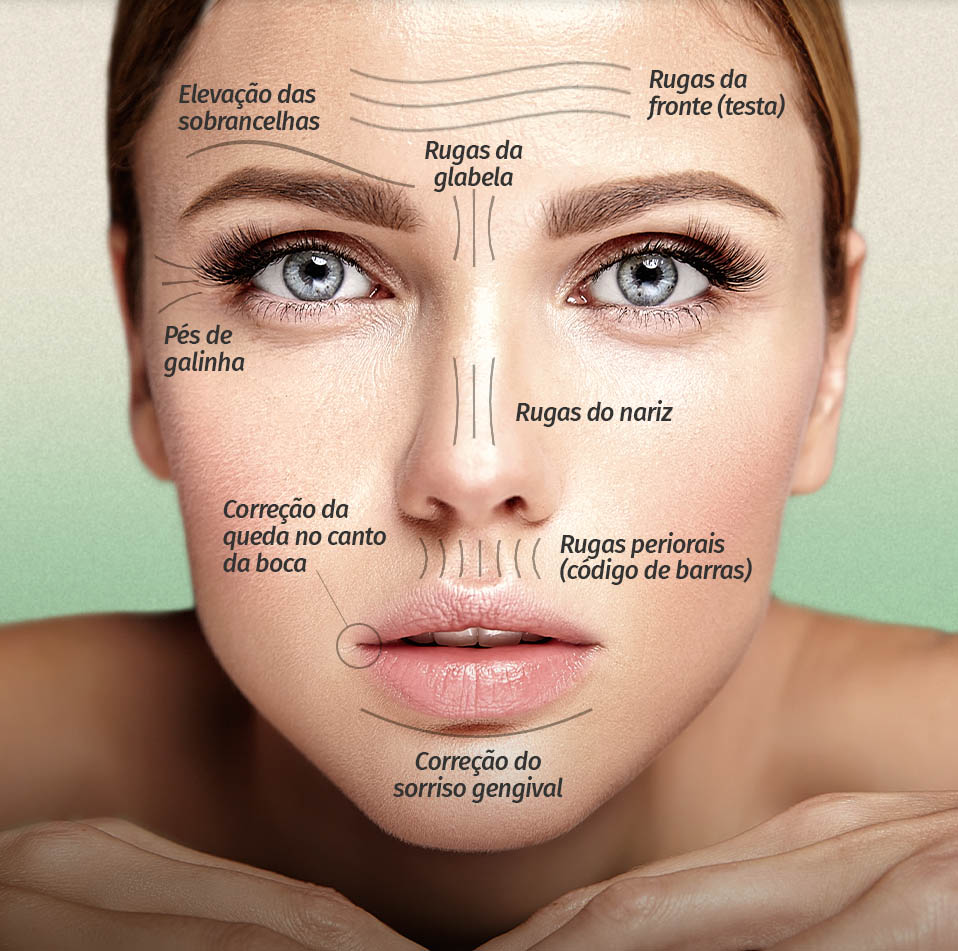 Harmonização facial melhora imagem pessoal por Alessandra Faria